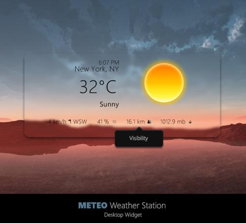 meteo weather